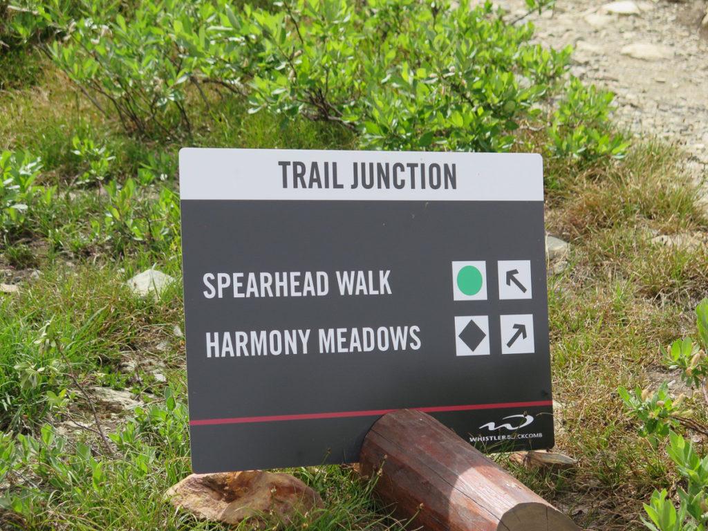 Schild Walking Trail Whistler